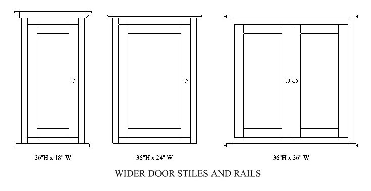 Frame-and-Panel Doors Made Easy - Fine Woodworking Article